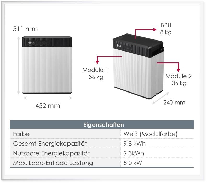 LG Chem RESU10M mechanische Eigenschaften