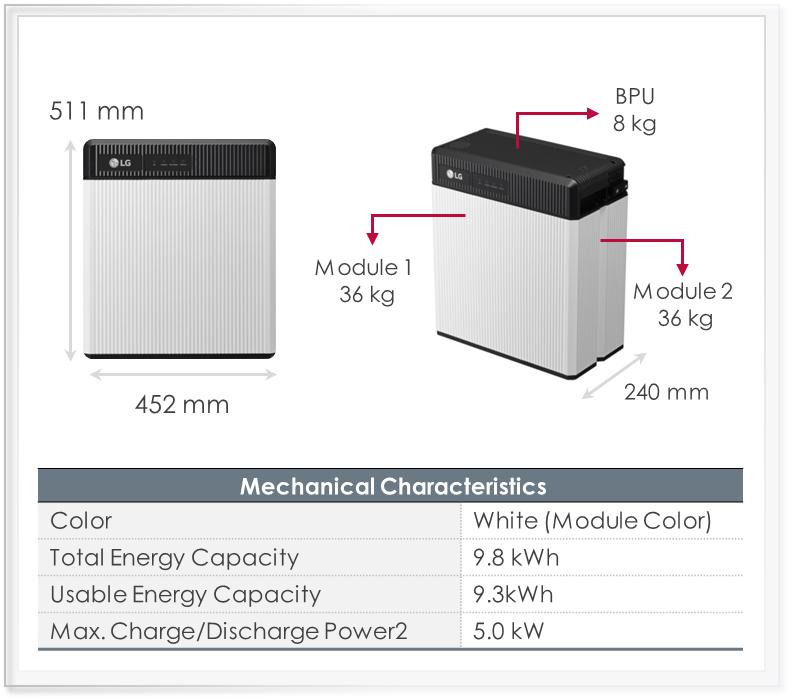 Specifiche tecniche batteria accumulatore energia RESU 10M